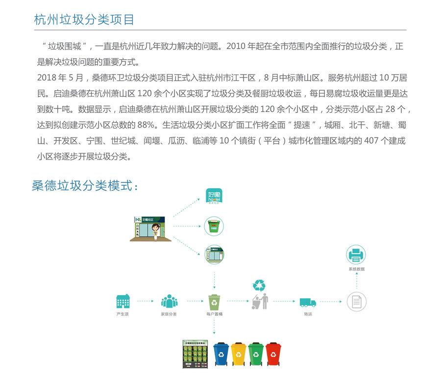 1、杭州垃圾分类项目.jpg