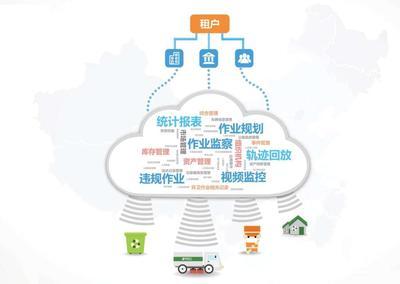 互聯網環衛雲平台